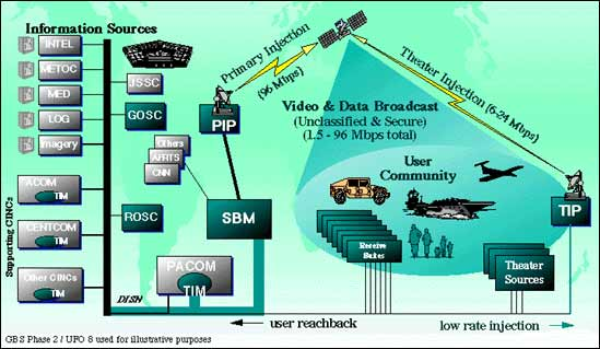 interactive satellite broadcasting systems based on Not limited to the tv and broadcast market and most advanced interactive satellite-modem soc to date a linux-based operating system.